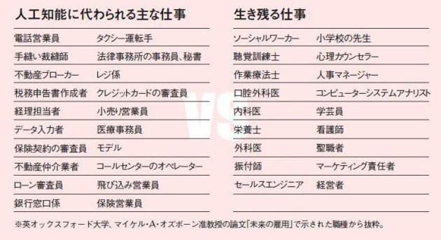 http://www.nikkei.com